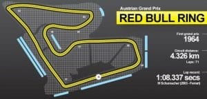 Austrian Grand Prix 2016 Preview